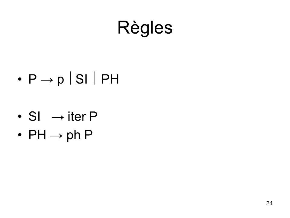 Règles P → p  SI  PH SI → iter P PH → ph P