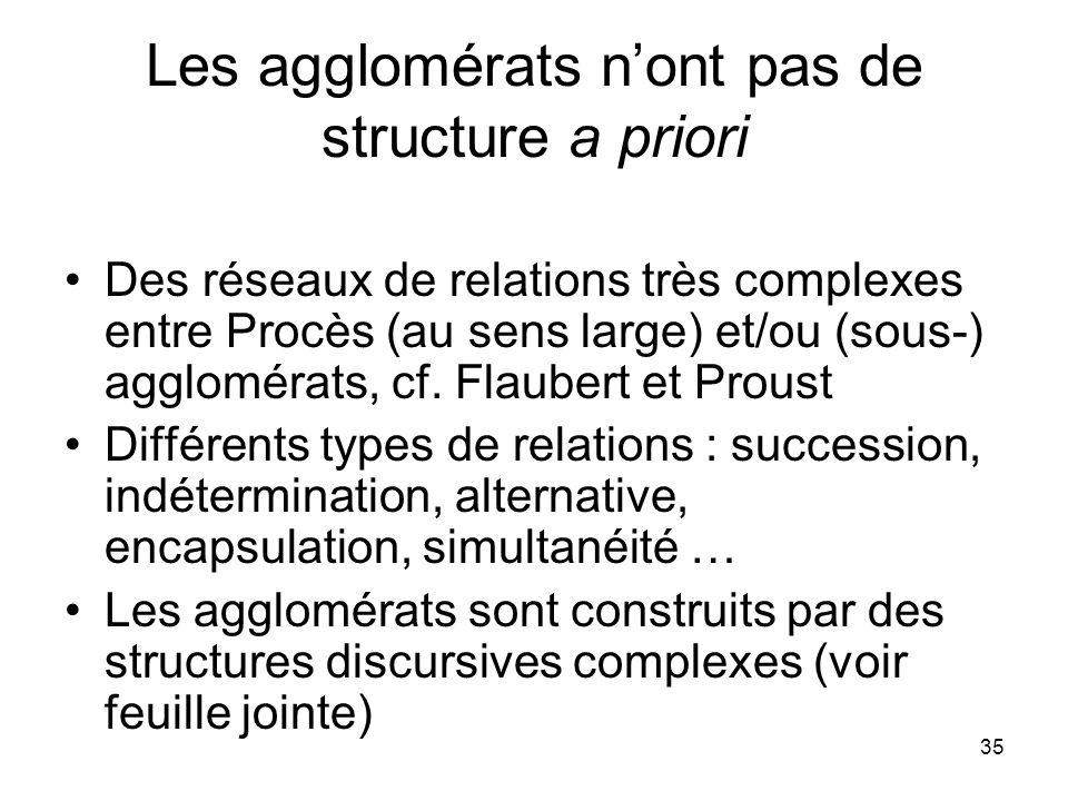 Les agglomérats n'ont pas de structure a priori