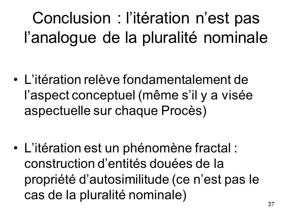 Conclusion : l'itération n'est pas l'analogue de la pluralité nominale