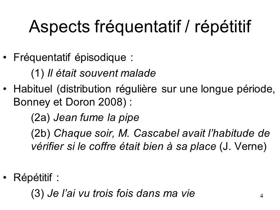Aspects fréquentatif / répétitif