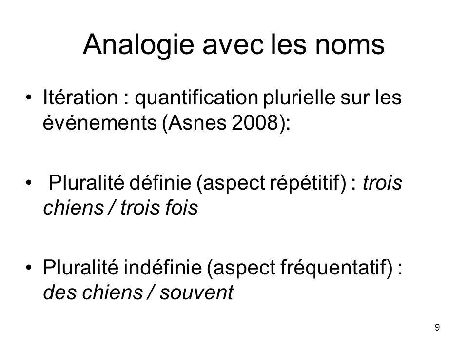Analogie avec les noms Itération : quantification plurielle sur les événements (Asnes 2008):