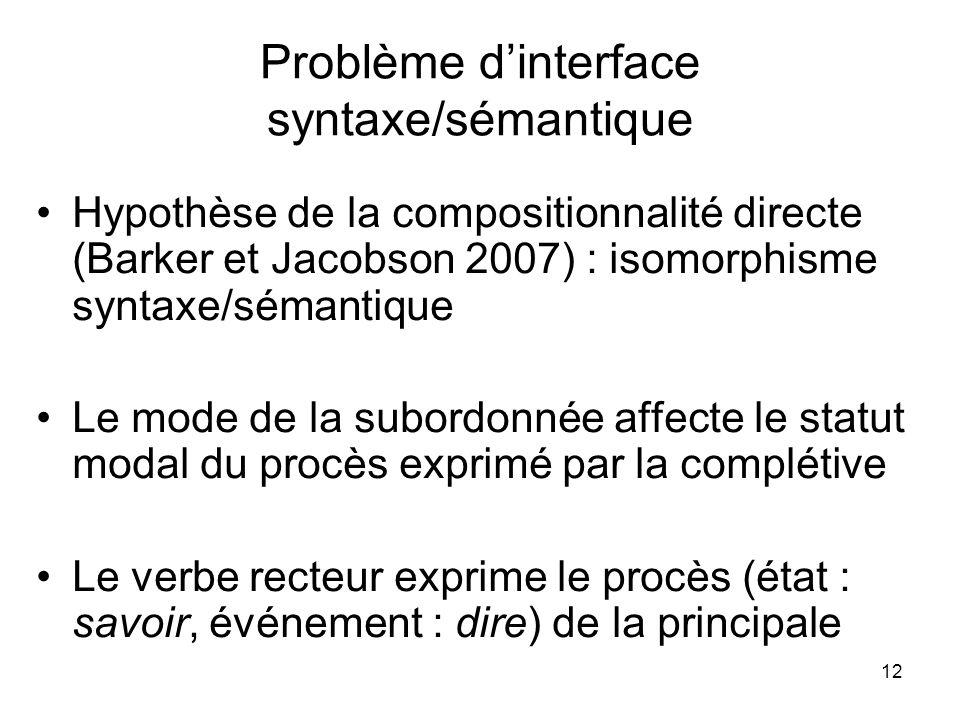 Problème d'interface syntaxe/sémantique