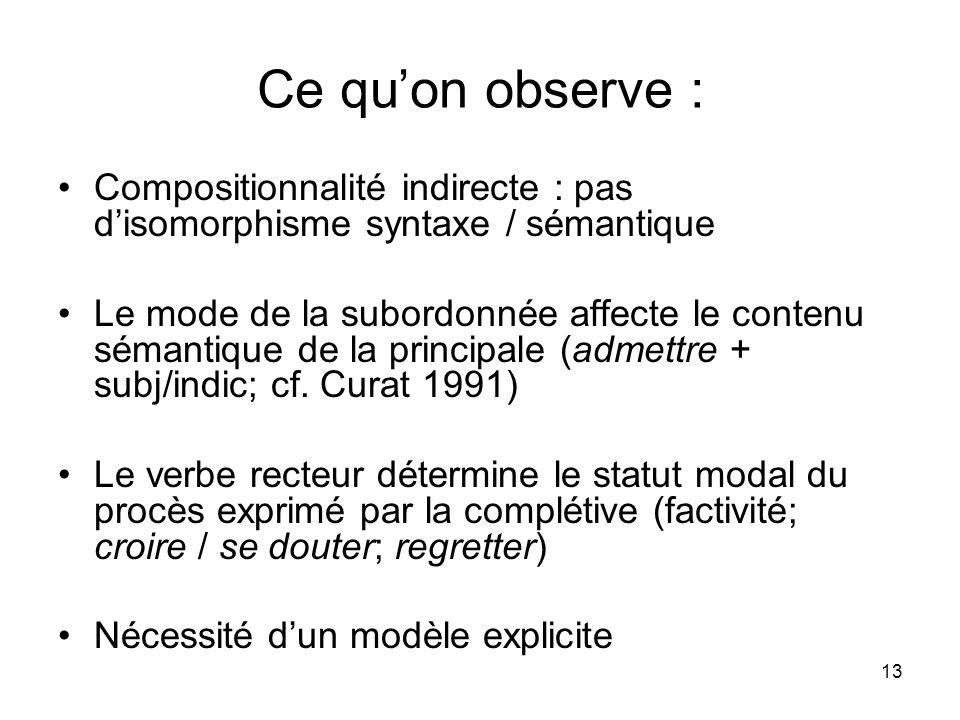 Ce qu'on observe : Compositionnalité indirecte : pas d'isomorphisme syntaxe / sémantique.