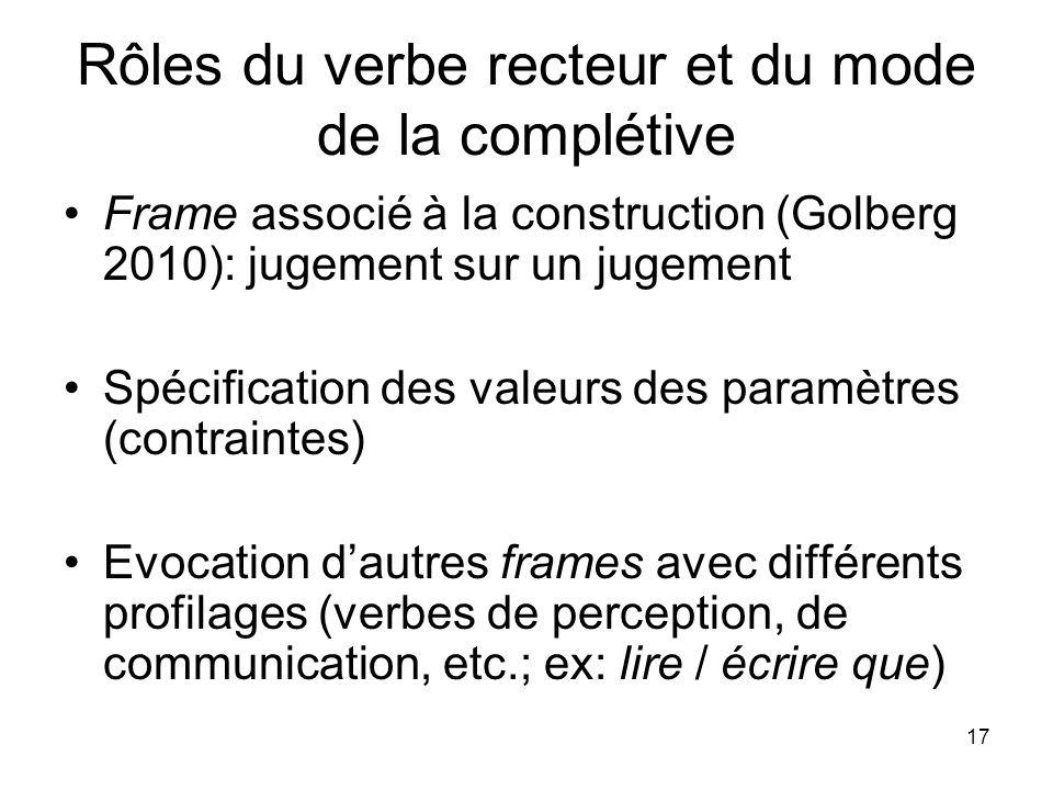 Rôles du verbe recteur et du mode de la complétive