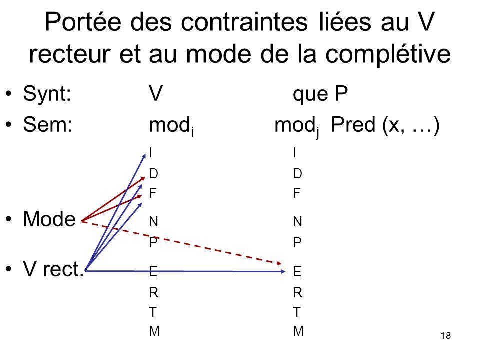 Portée des contraintes liées au V recteur et au mode de la complétive