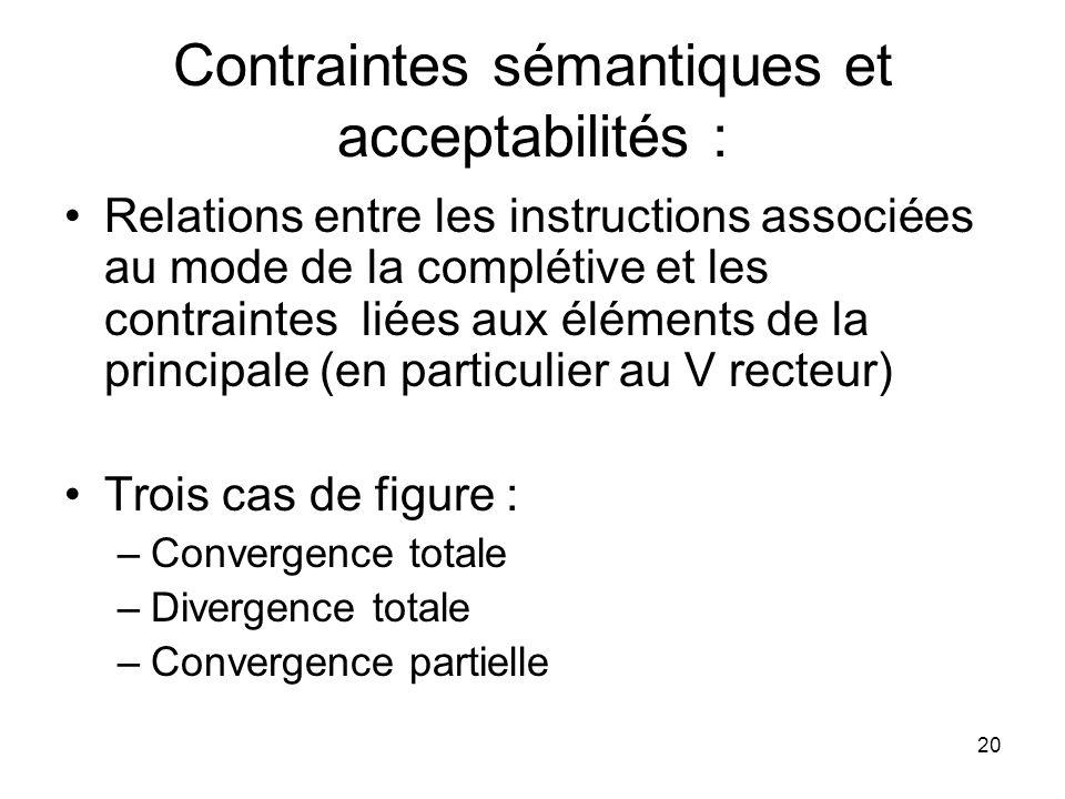 Contraintes sémantiques et acceptabilités :