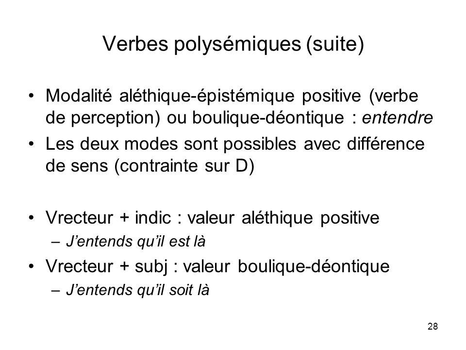 Verbes polysémiques (suite)