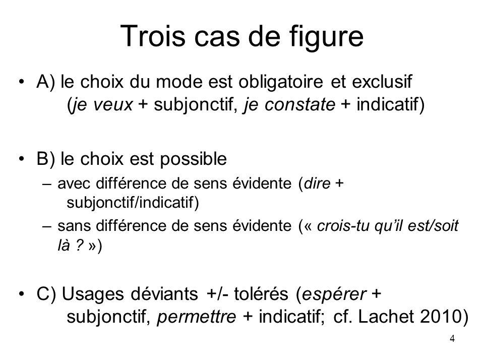 Trois cas de figureA) le choix du mode est obligatoire et exclusif (je veux + subjonctif, je constate + indicatif)