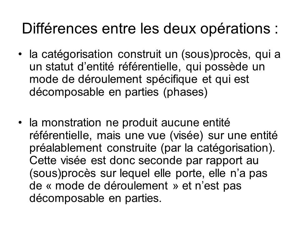 Différences entre les deux opérations :