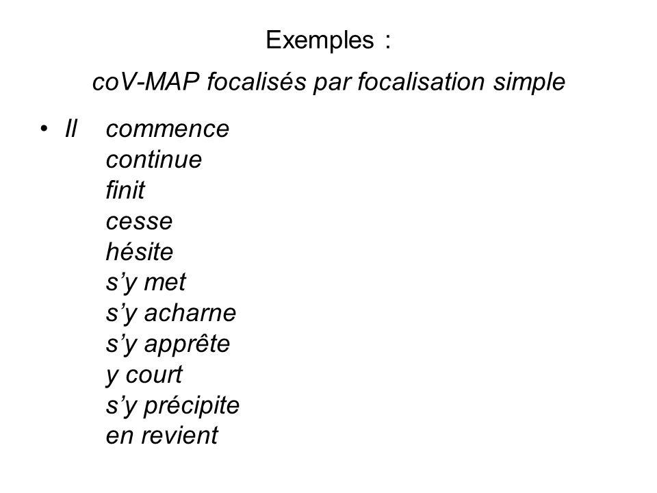 Exemples : coV-MAP focalisés par focalisation simple