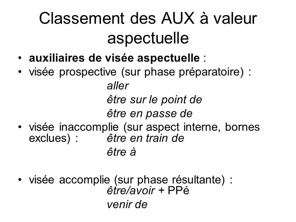 Classement des AUX à valeur aspectuelle