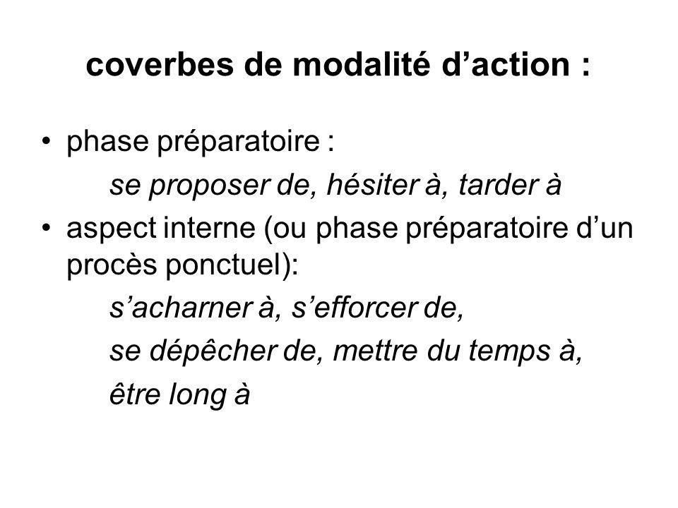 coverbes de modalité d'action :