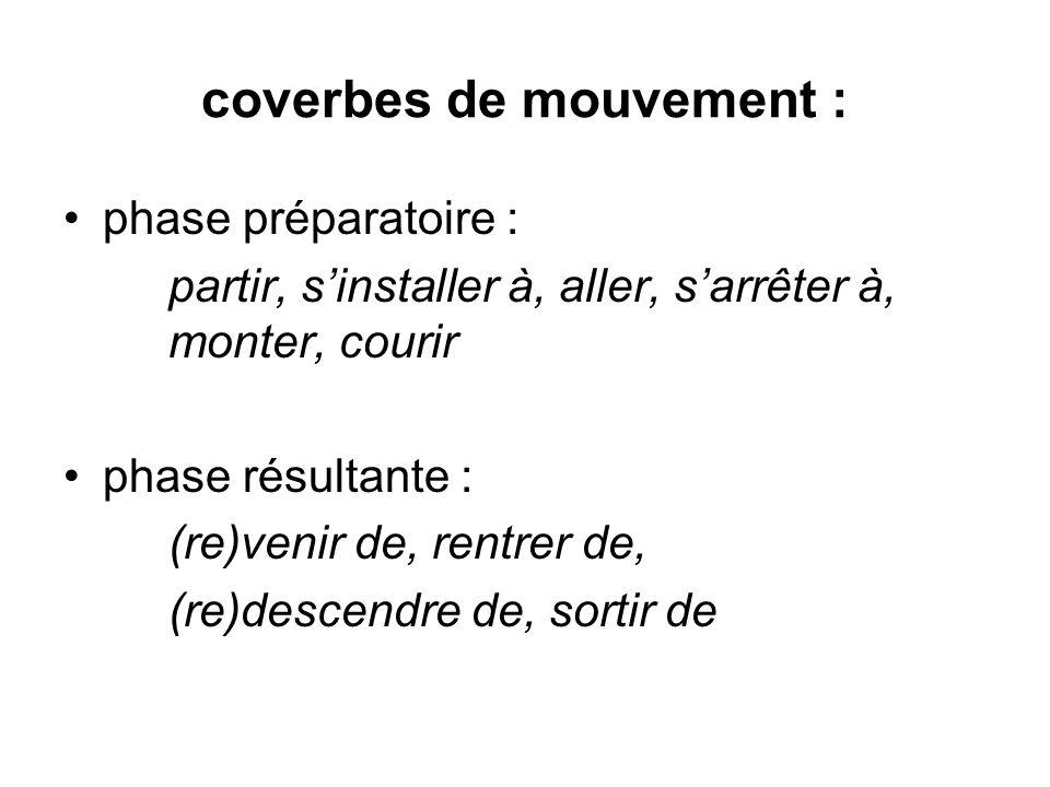 coverbes de mouvement :