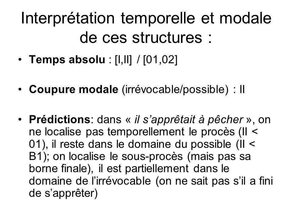 Interprétation temporelle et modale de ces structures :