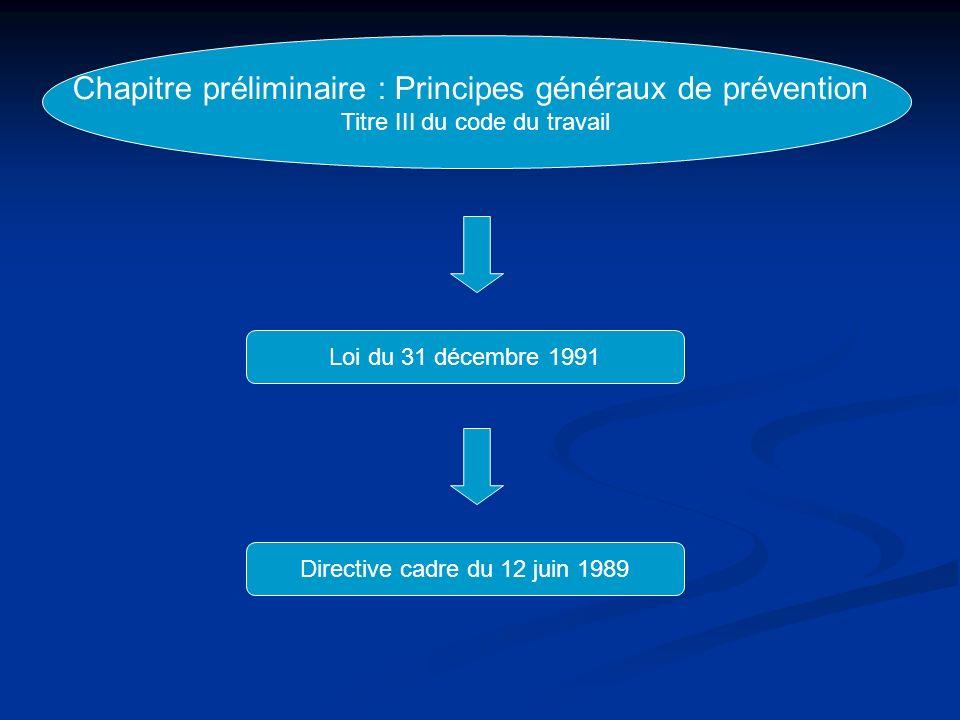 Chapitre préliminaire : Principes généraux de prévention