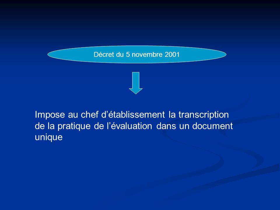 Décret du 5 novembre 2001 Impose au chef d'établissement la transcription de la pratique de l'évaluation dans un document unique.