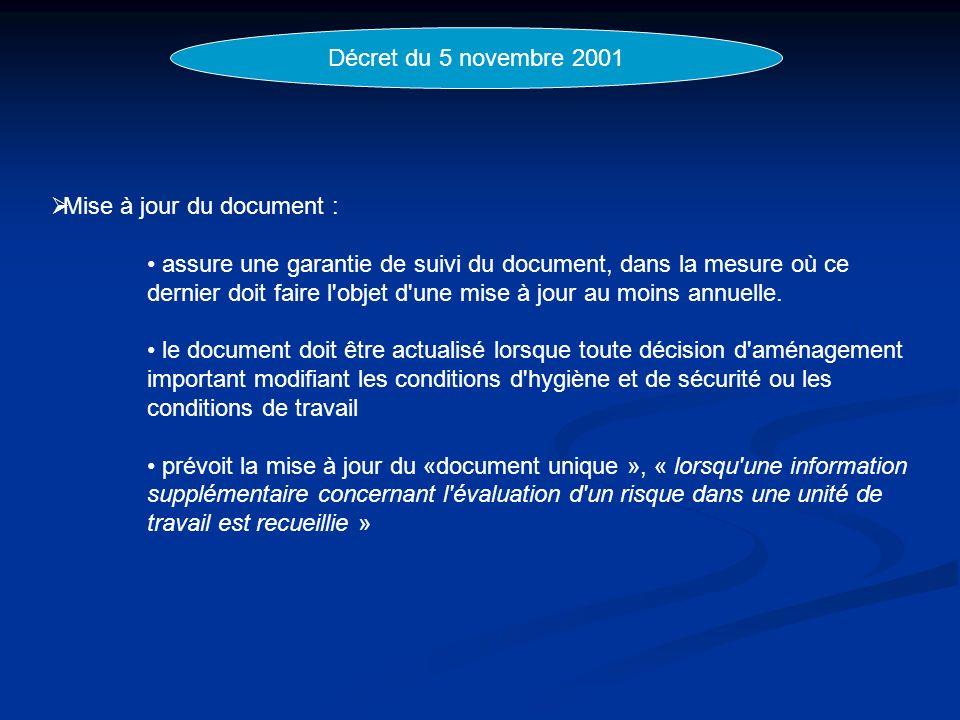 Décret du 5 novembre 2001 Mise à jour du document :