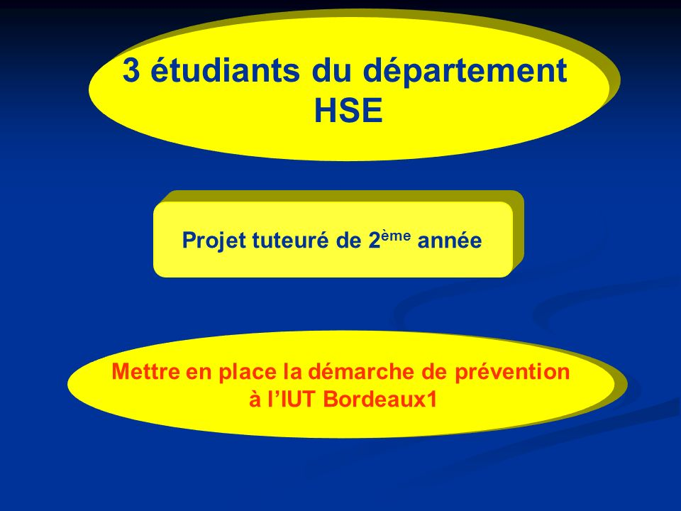 3 étudiants du département HSE