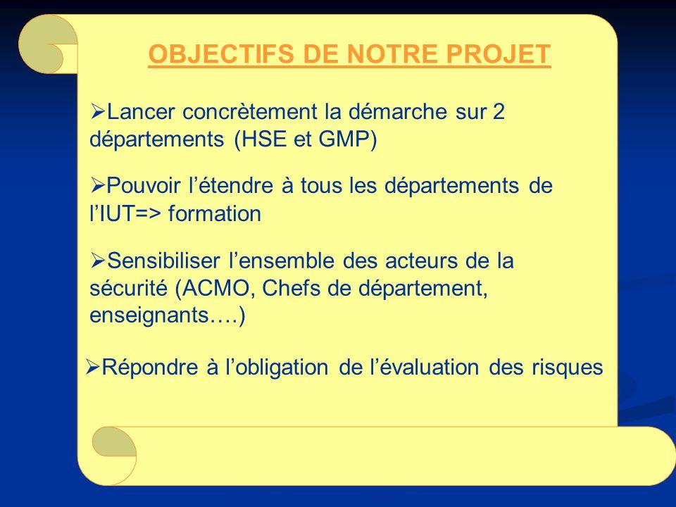 OBJECTIFS DE NOTRE PROJET