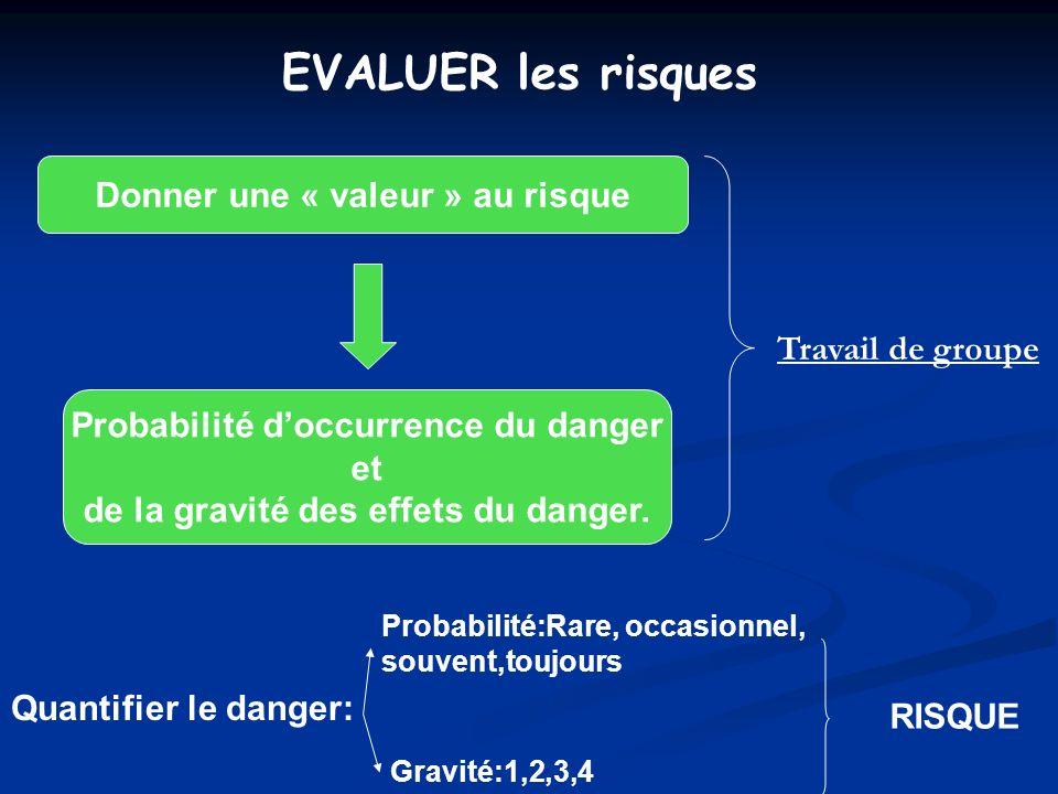 EVALUER les risques Donner une « valeur » au risque Travail de groupe