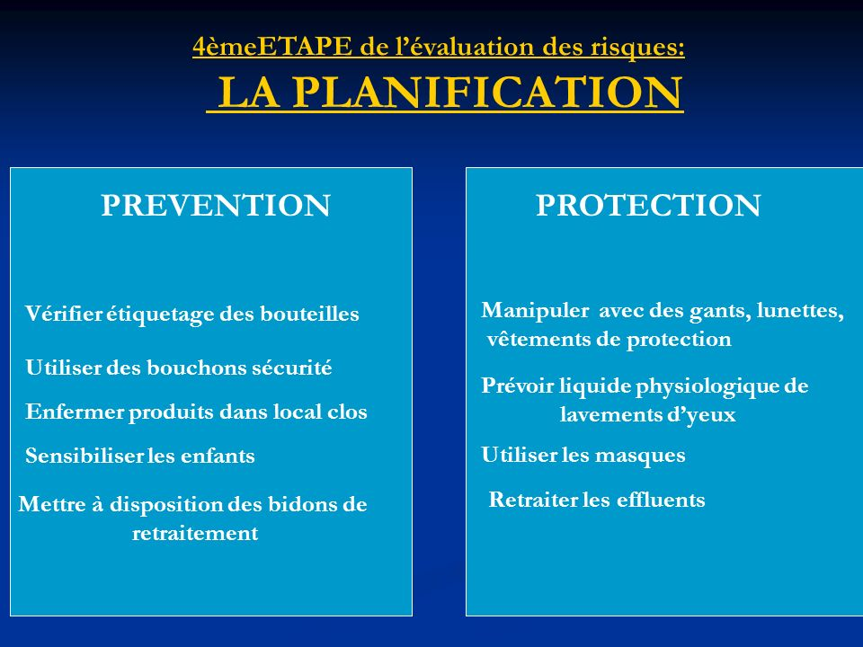 LA PLANIFICATION PREVENTION PROTECTION
