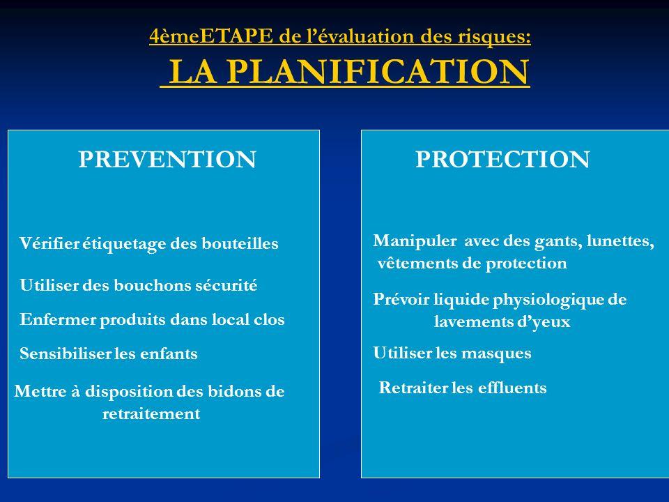 LA PLANIFICATION PREVENTION PROTECTION