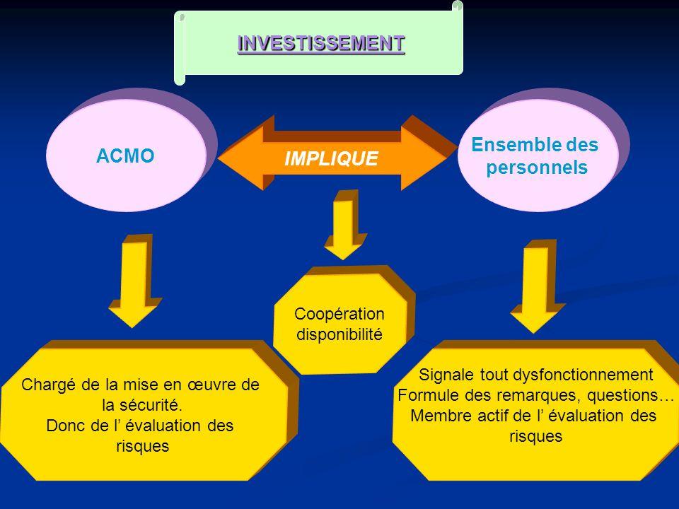 INVESTISSEMENT ACMO Ensemble des personnels IMPLIQUE