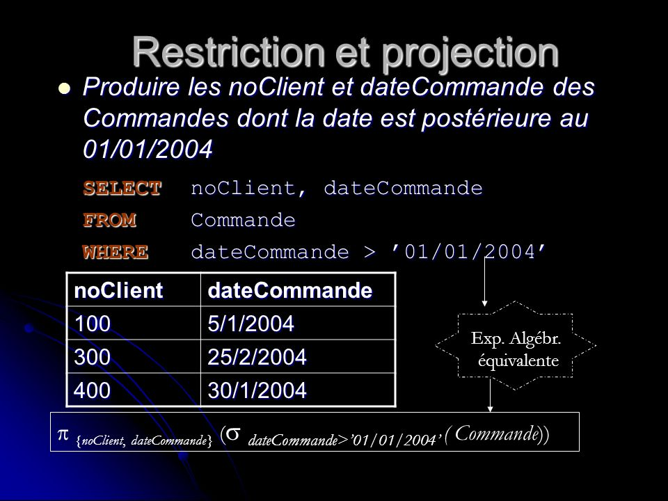 Restriction et projection