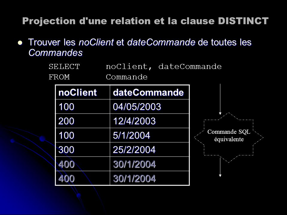 Projection d une relation et la clause DISTINCT
