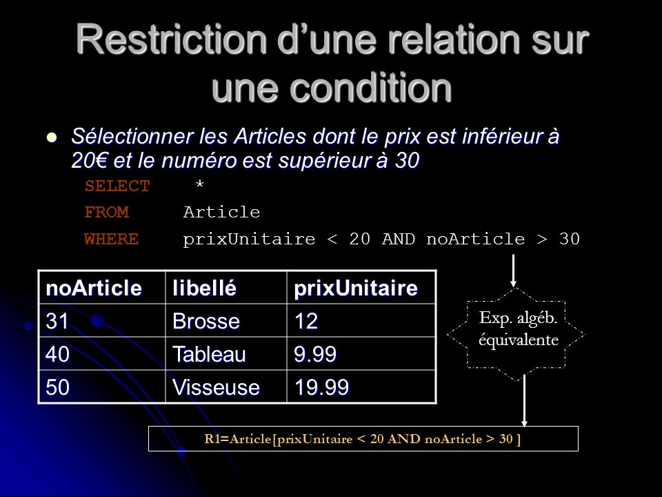 Restriction d'une relation sur une condition