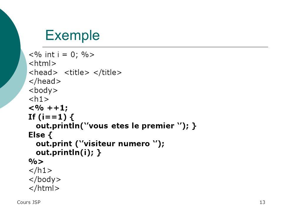 Exemple <% int i = 0; %> <html>