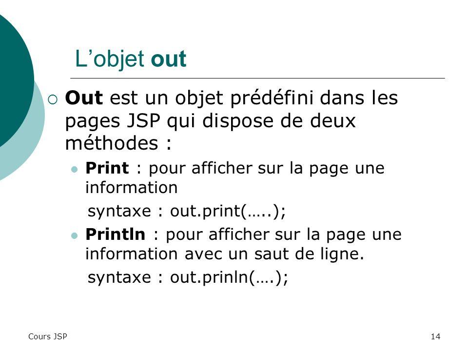 L'objet out Out est un objet prédéfini dans les pages JSP qui dispose de deux méthodes : Print : pour afficher sur la page une information.
