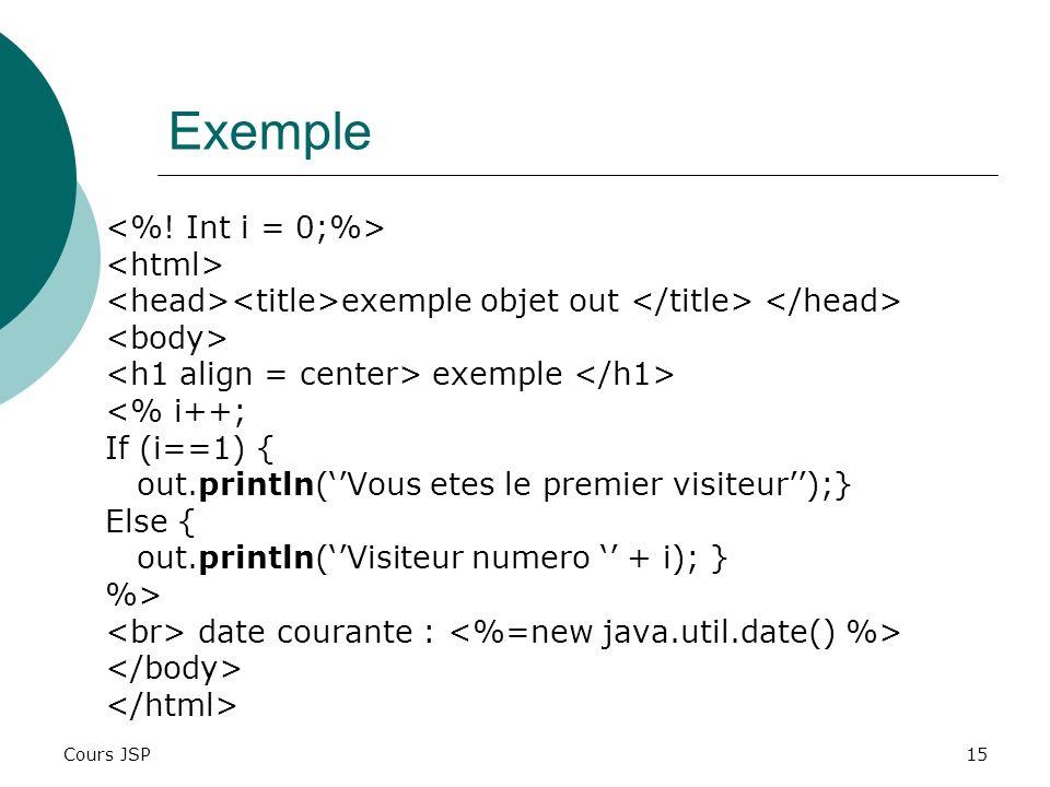 Exemple <%! Int i = 0;%> <html>