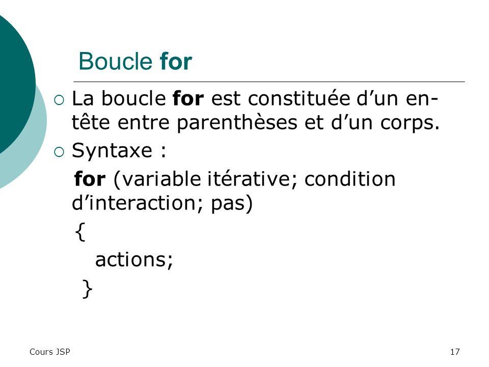 Boucle for La boucle for est constituée d'un en-tête entre parenthèses et d'un corps. Syntaxe :