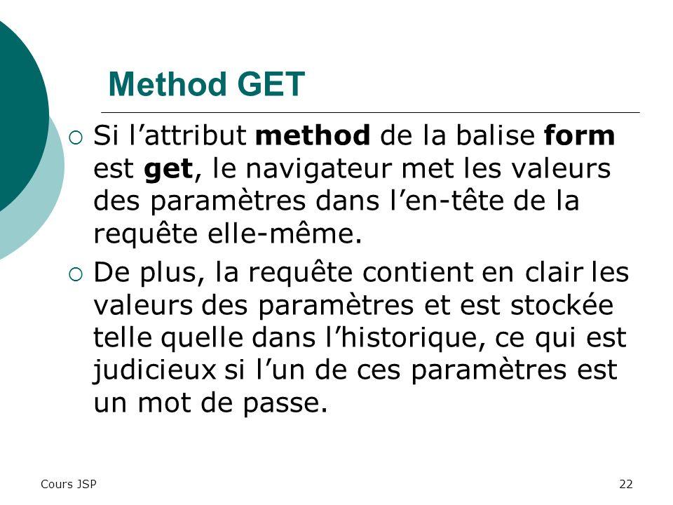 Method GET Si l'attribut method de la balise form est get, le navigateur met les valeurs des paramètres dans l'en-tête de la requête elle-même.