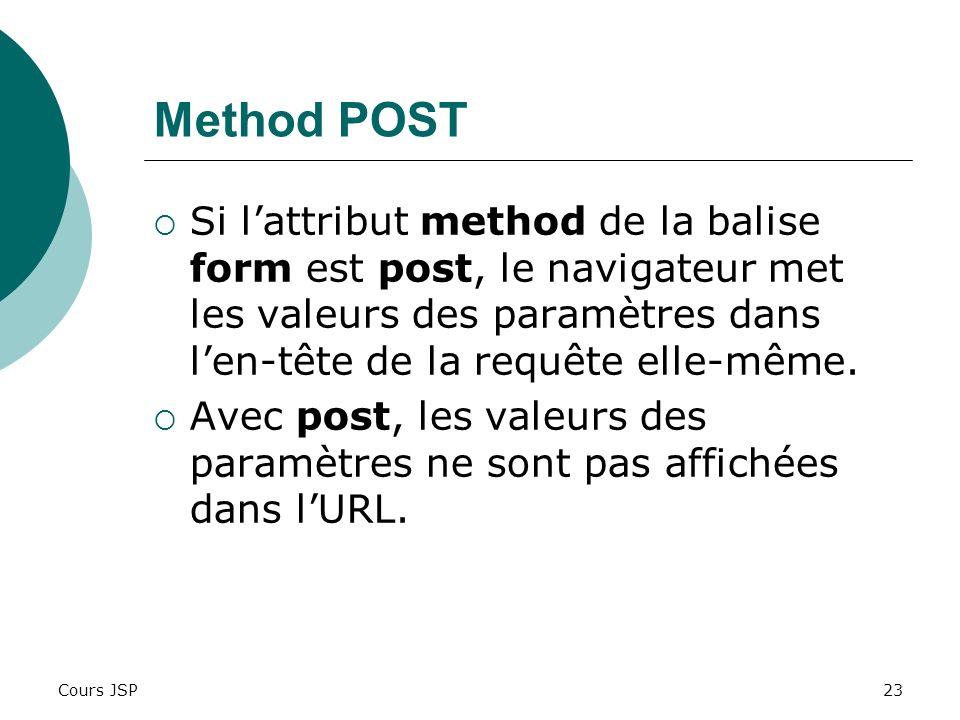 Method POST Si l'attribut method de la balise form est post, le navigateur met les valeurs des paramètres dans l'en-tête de la requête elle-même.