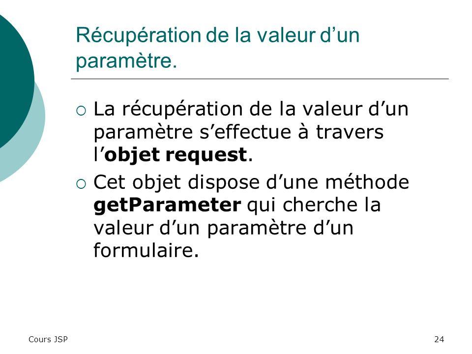 Récupération de la valeur d'un paramètre.