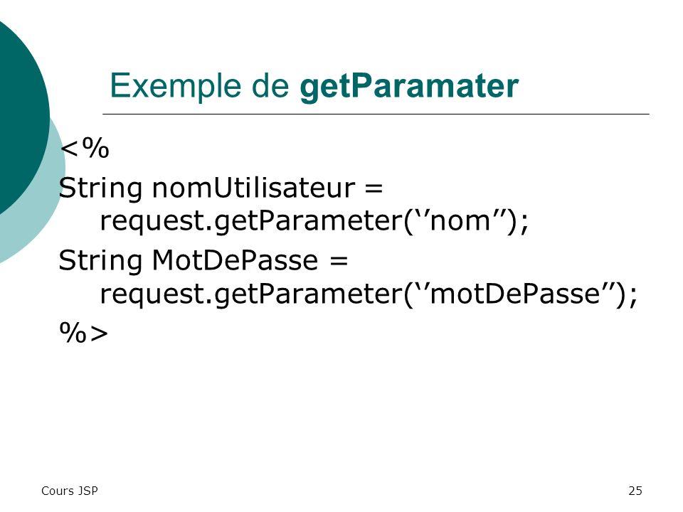 Exemple de getParamater
