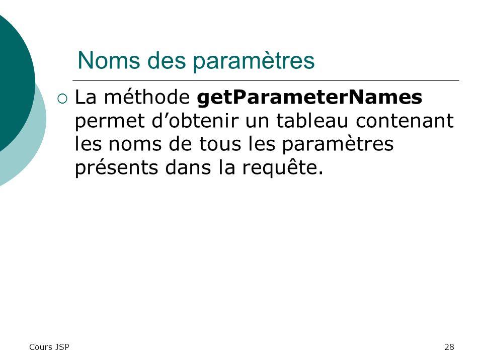 Noms des paramètres La méthode getParameterNames permet d'obtenir un tableau contenant les noms de tous les paramètres présents dans la requête.