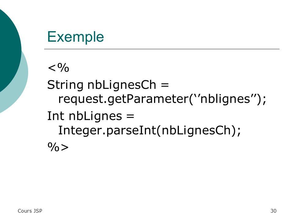 Exemple <% String nbLignesCh = request.getParameter(''nblignes'');