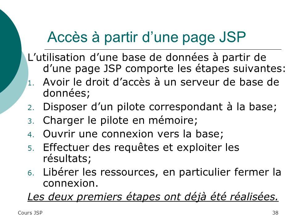 Accès à partir d'une page JSP