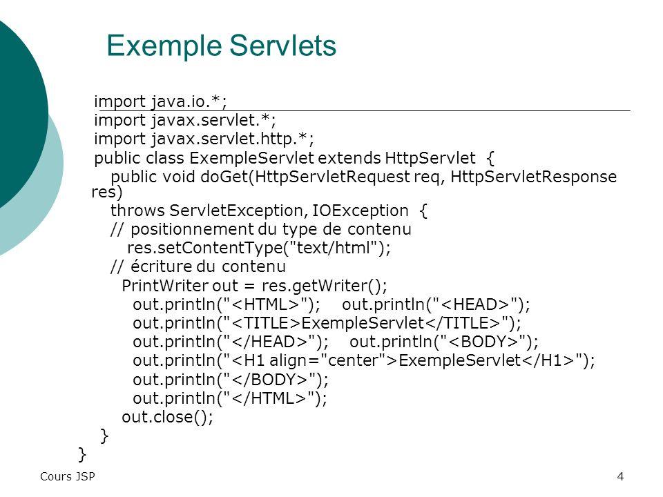 Exemple Servlets import javax.servlet.*; import javax.servlet.http.*;