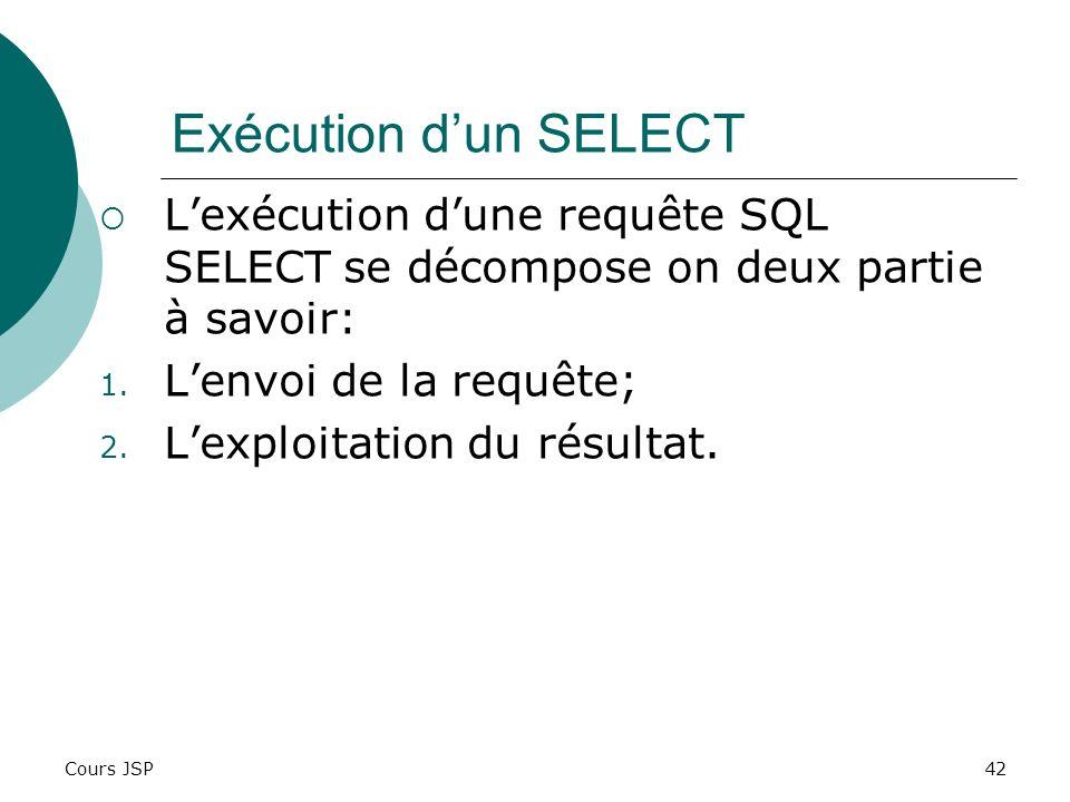 Exécution d'un SELECT L'exécution d'une requête SQL SELECT se décompose on deux partie à savoir: L'envoi de la requête;