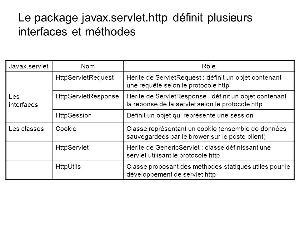 Le package javax.servlet.http définit plusieurs interfaces et méthodes