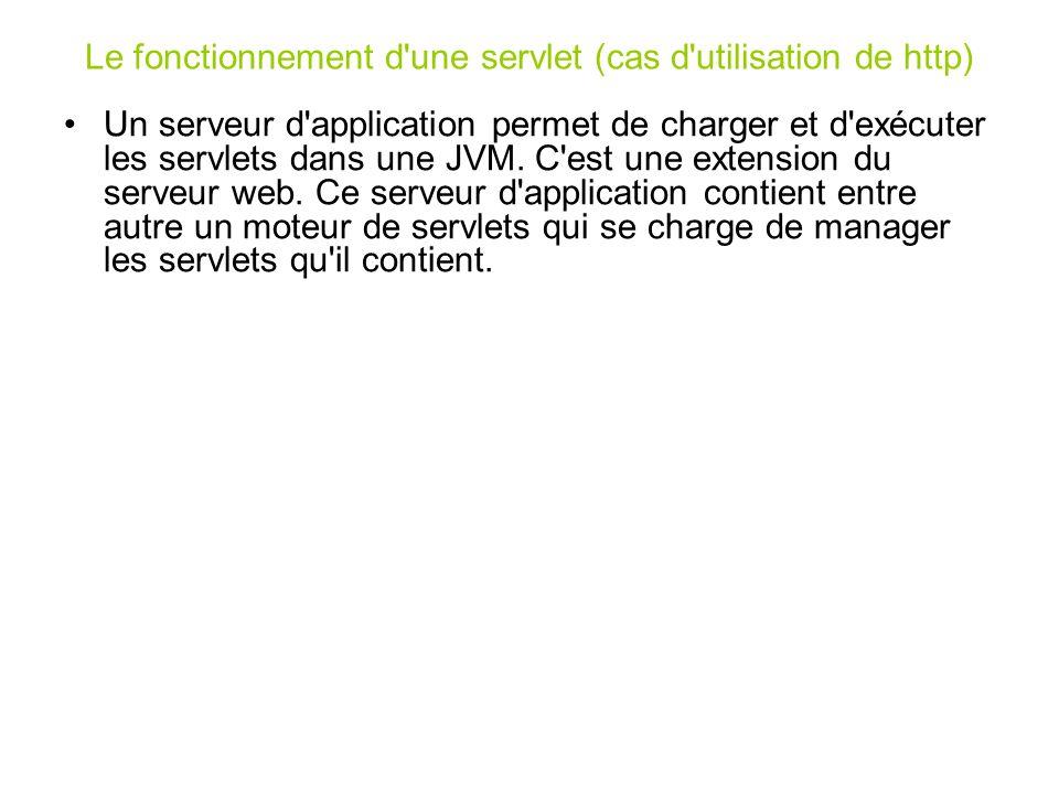 Le fonctionnement d une servlet (cas d utilisation de http)
