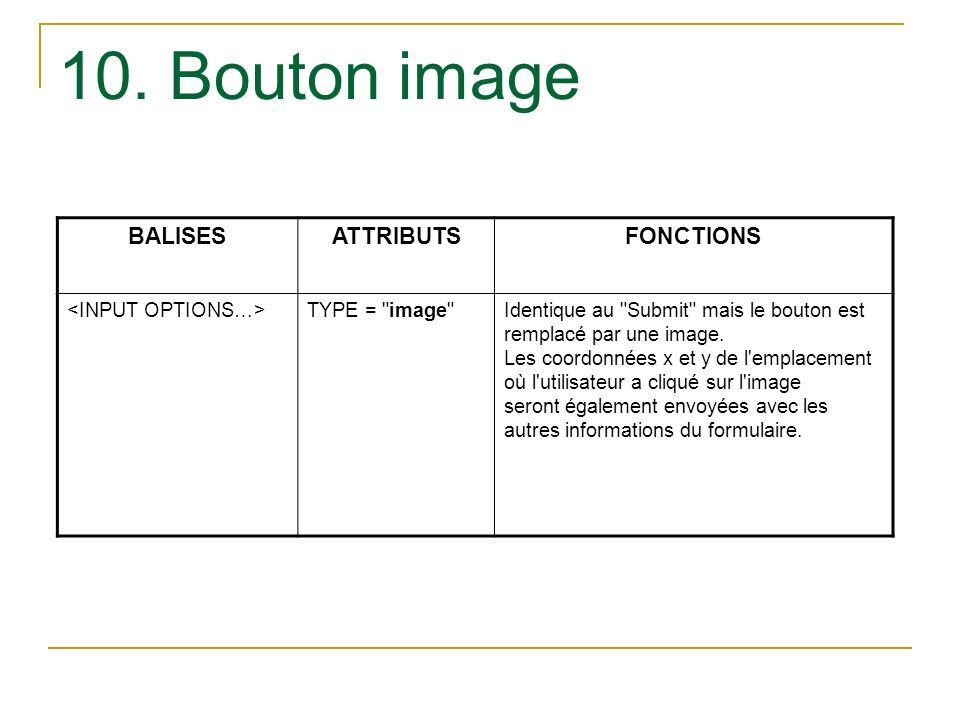 10. Bouton image BALISES ATTRIBUTS FONCTIONS <INPUT OPTIONS…>