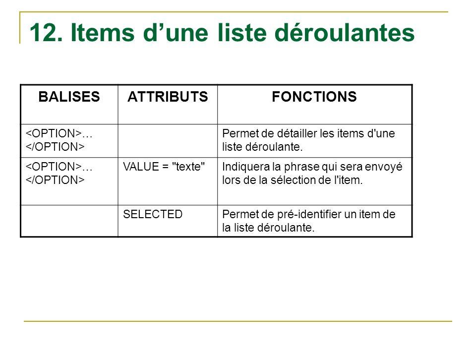 12. Items d'une liste déroulantes