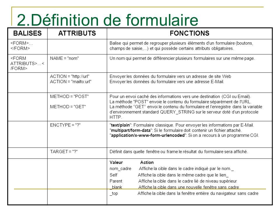 2.Définition de formulaire