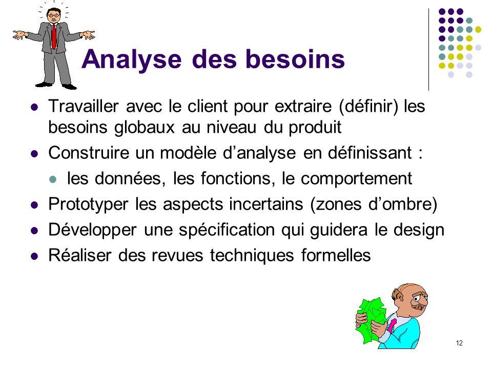 Analyse des besoins Travailler avec le client pour extraire (définir) les besoins globaux au niveau du produit.