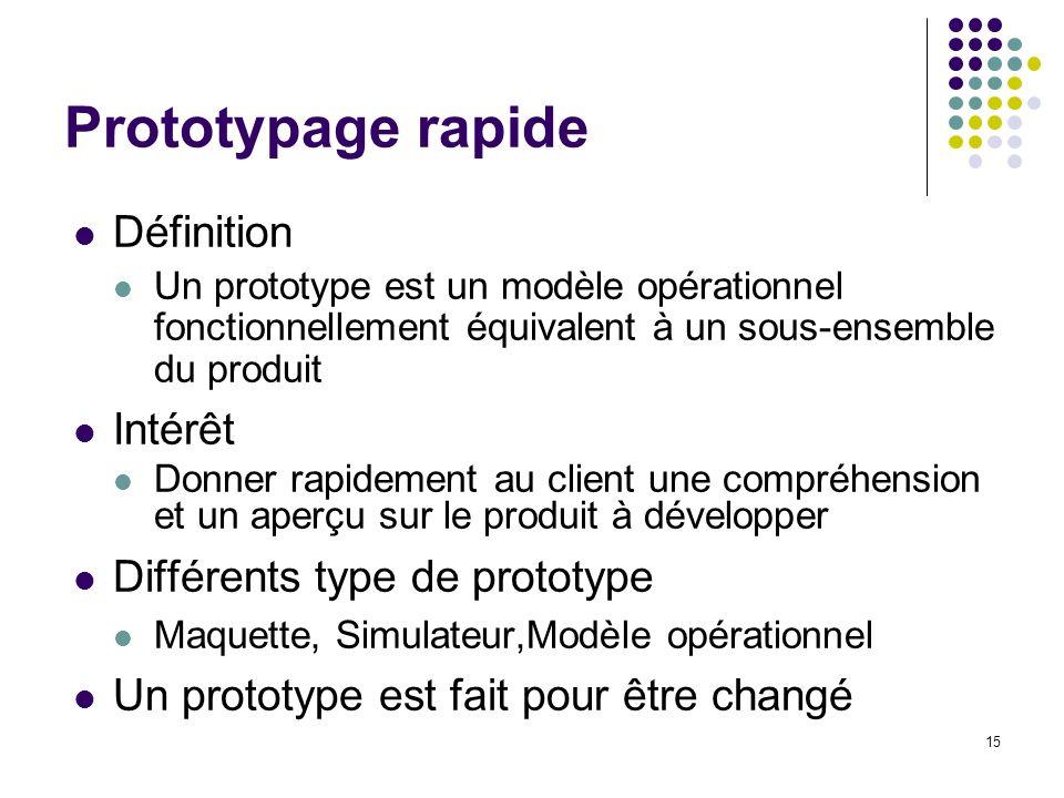 Prototypage rapide Définition Intérêt Différents type de prototype